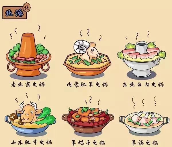"""中国火锅也分""""流派"""",你吃过几种?图片"""