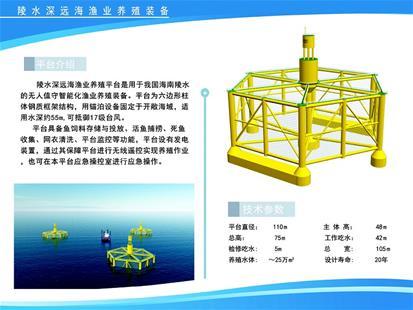 中船重工再次揽下世界级海洋智能工程项目
