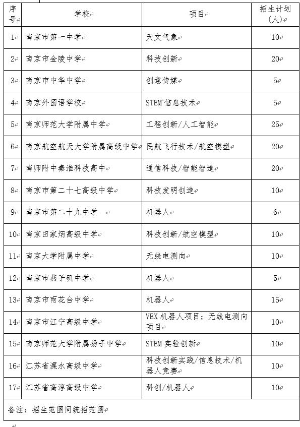 南京市发布2019年普通高中特长生招生计划