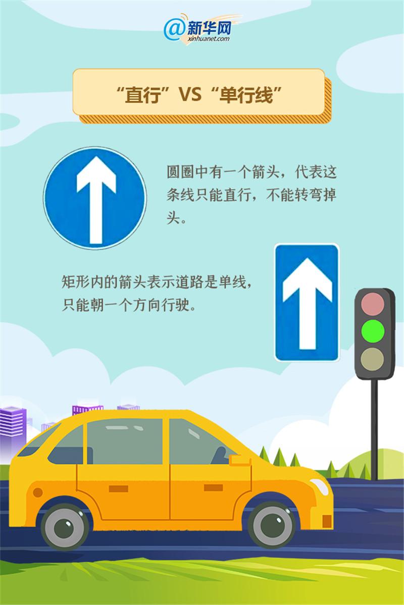 全国交通安全日  快来学习这些交通标志