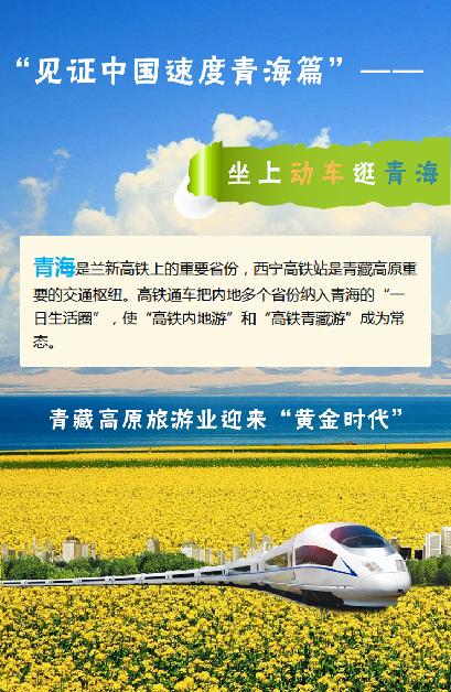 """""""见证中国速度青海篇""""――坐上动车逛青海"""