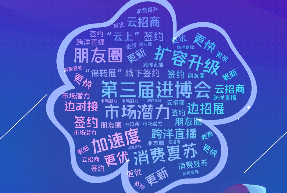 睿思|第三屆進博會,吹響招展衝刺號角