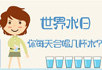 世界水日,你每天會喝幾杯水?