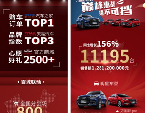 奇瑞雙11銷售成功破萬 同比增長156%