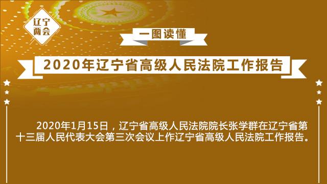 一圖讀懂丨2020年遼寧省高級人民法院工作報告