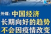外媒:中國經濟長期向好的趨勢不會因疫情改變
