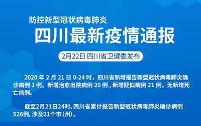 防控新型冠狀病毒肺炎 四川最新疫情通報(截至2.21)