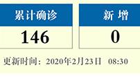 2月22日貴州無新增確診病例 已連續6日新增為零