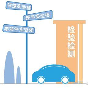 湖南新能源汽車檢測中心啟用 新能源汽車檢測不出省