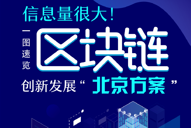 """一圖速覽區塊鏈創新發展""""北京方案"""""""