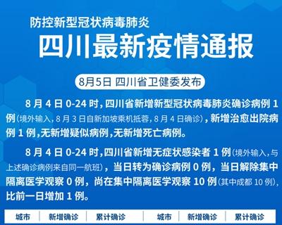 防控新型冠狀病毒肺炎 四川最新疫情通報(截至8月4日)