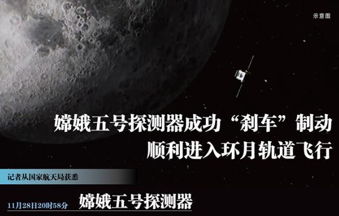 """嫦娥五號探測器成功""""剎車""""制動 順利進入環月軌道飛行"""