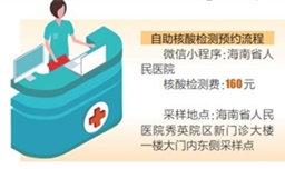 省人民醫院推出核酸檢測線上預約服務