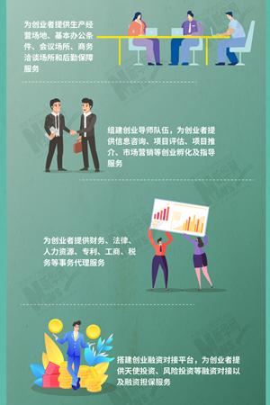 創新創業強心劑《四川省省級創業孵化基地認定管理暫行辦法》發布