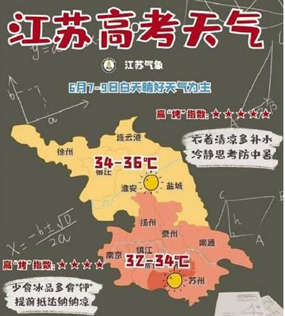 高考期間,防范35℃高溫