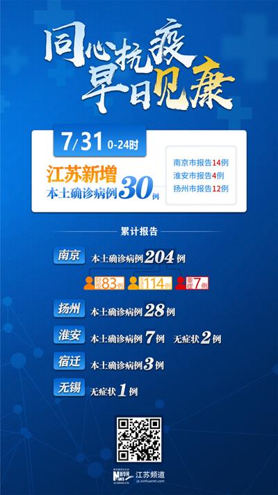 7月31日江蘇新增本土確診病例30例