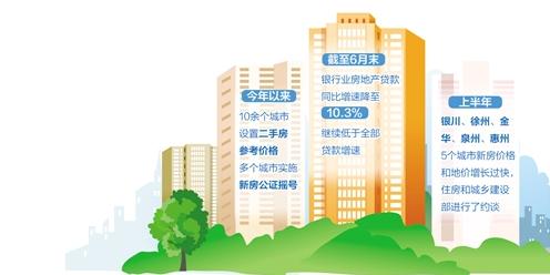 樓市怎樣實現平穩健康發展