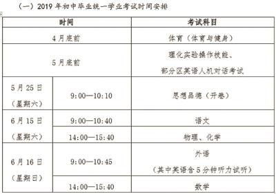 滬中考周末舉行 約7.3萬名初三學生符合報名條件