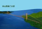 懸索橋的設計奧妙