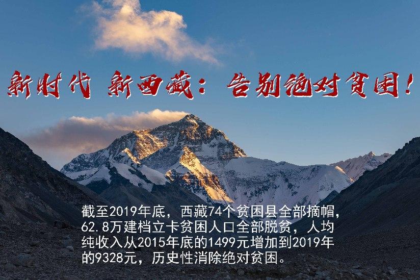 新時代 新西藏:告別絕對貧困!