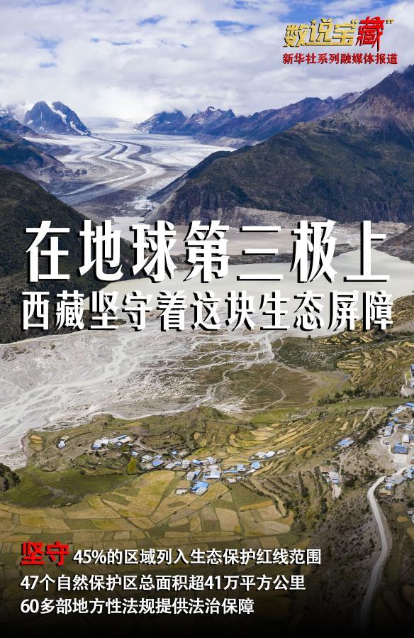 """《【恒达在线登陆注册】数说宝""""藏"""" 坚守!121亿余元投资助力西藏筑牢生态屏障》"""